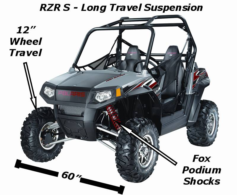 Ranger RZR S - Factory Long Travel Suspension