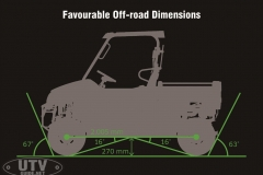19KAF700C_CG_Favorable Off-road Dimensions.med