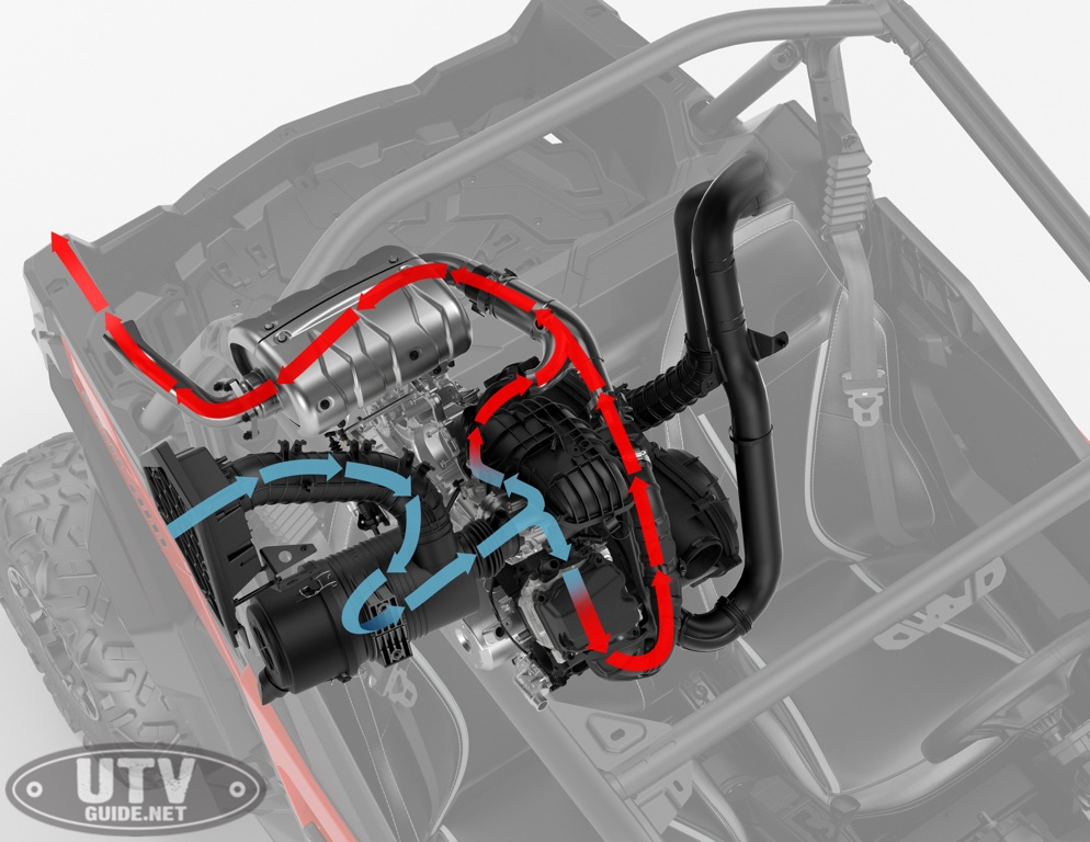 FDFEA-VW05_34FR-PPSTO-engine-airflow_engine_03