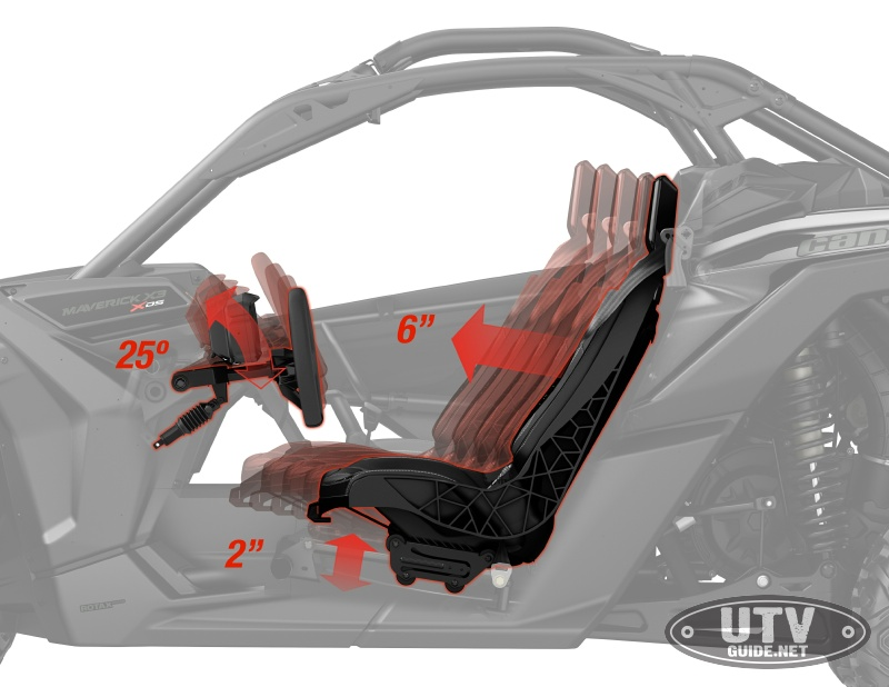 Can-Am Maverick X3 Seat Position
