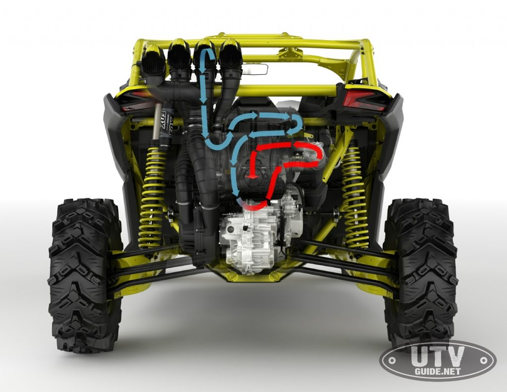 Can Am Maverick X3 X Mr Turbo Mud Has Nowhere To Hide