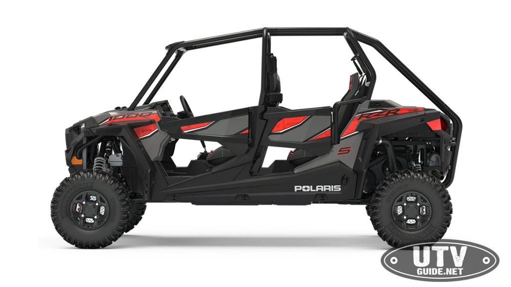 2019 Polaris RZR S 4 1000, 2019 Polaris Lineup