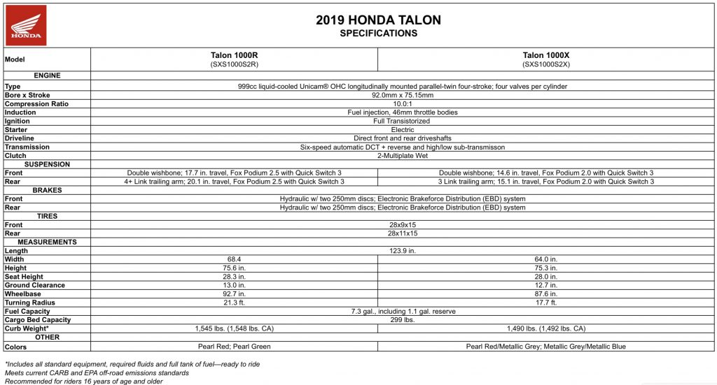 Honda Talon Specifications