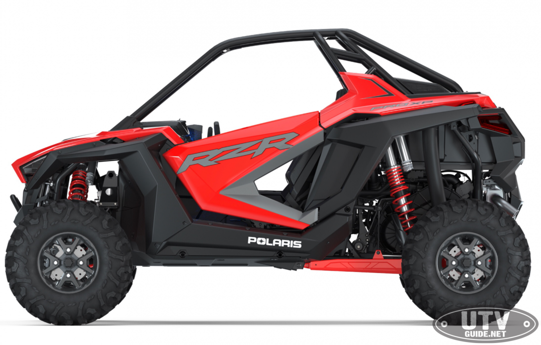 10 Things They Didn't Tell You About the 2020 Polaris RZR