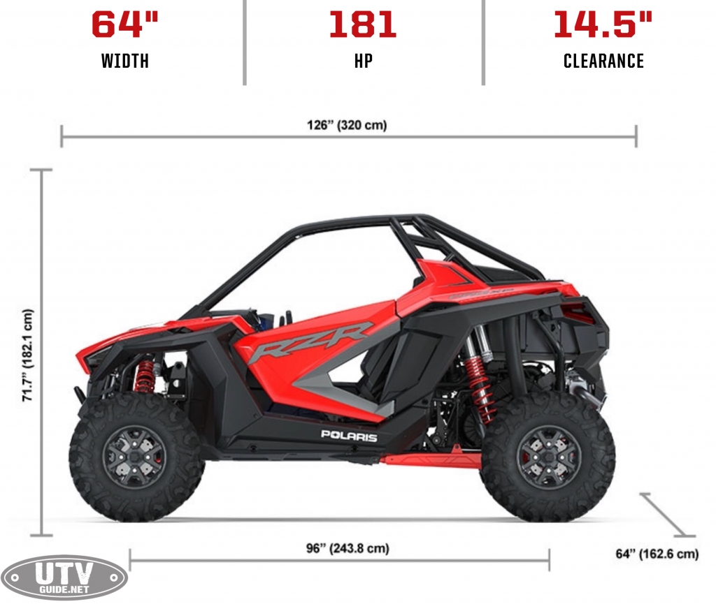 Polaris RZR Pro XP Specifications