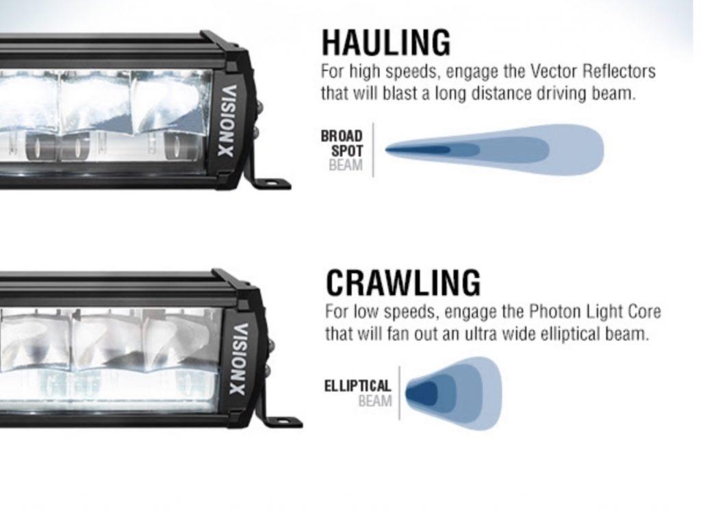 Shocker Dual Action LED Light Bar