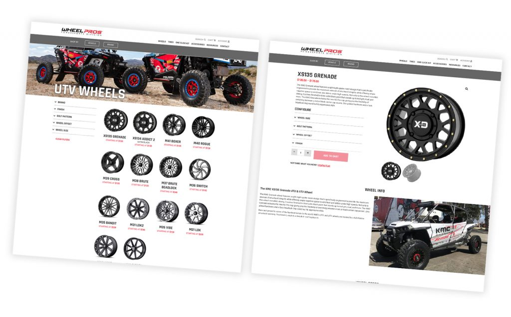 Wheel Pros Powersports