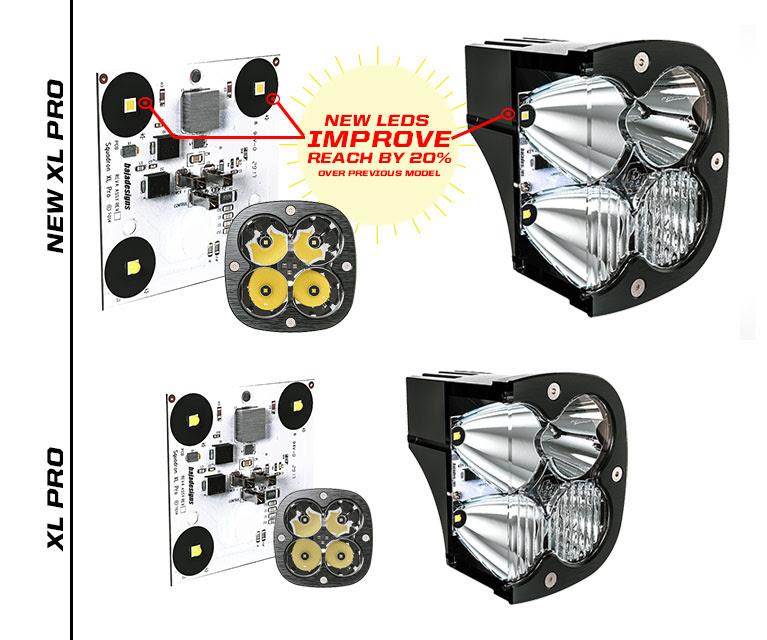 Baja Designs XL Pro LED Light